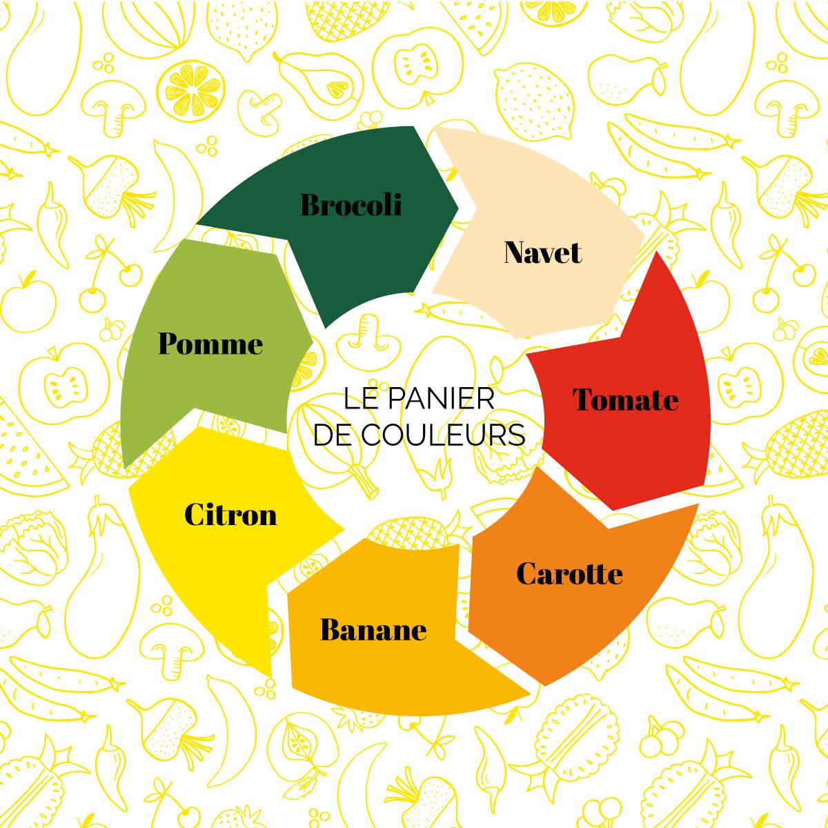image-portfolio-cuisine-therapie-5